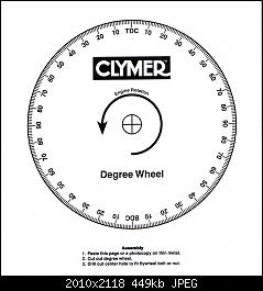 Clymer Degree Wheel