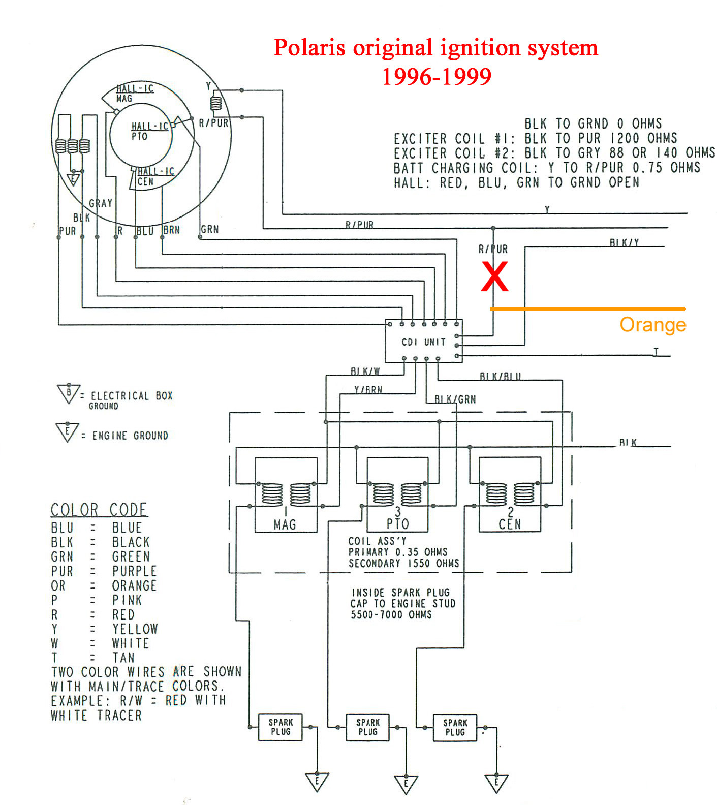 polaris sportsman wiring diagram images polaris phoenix wiring schematic polaris printable