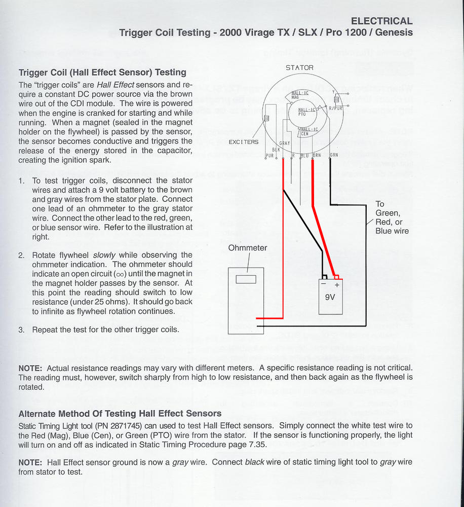 how to test cdi, magneto stator coils & hall effect sensors on, Wiring diagram