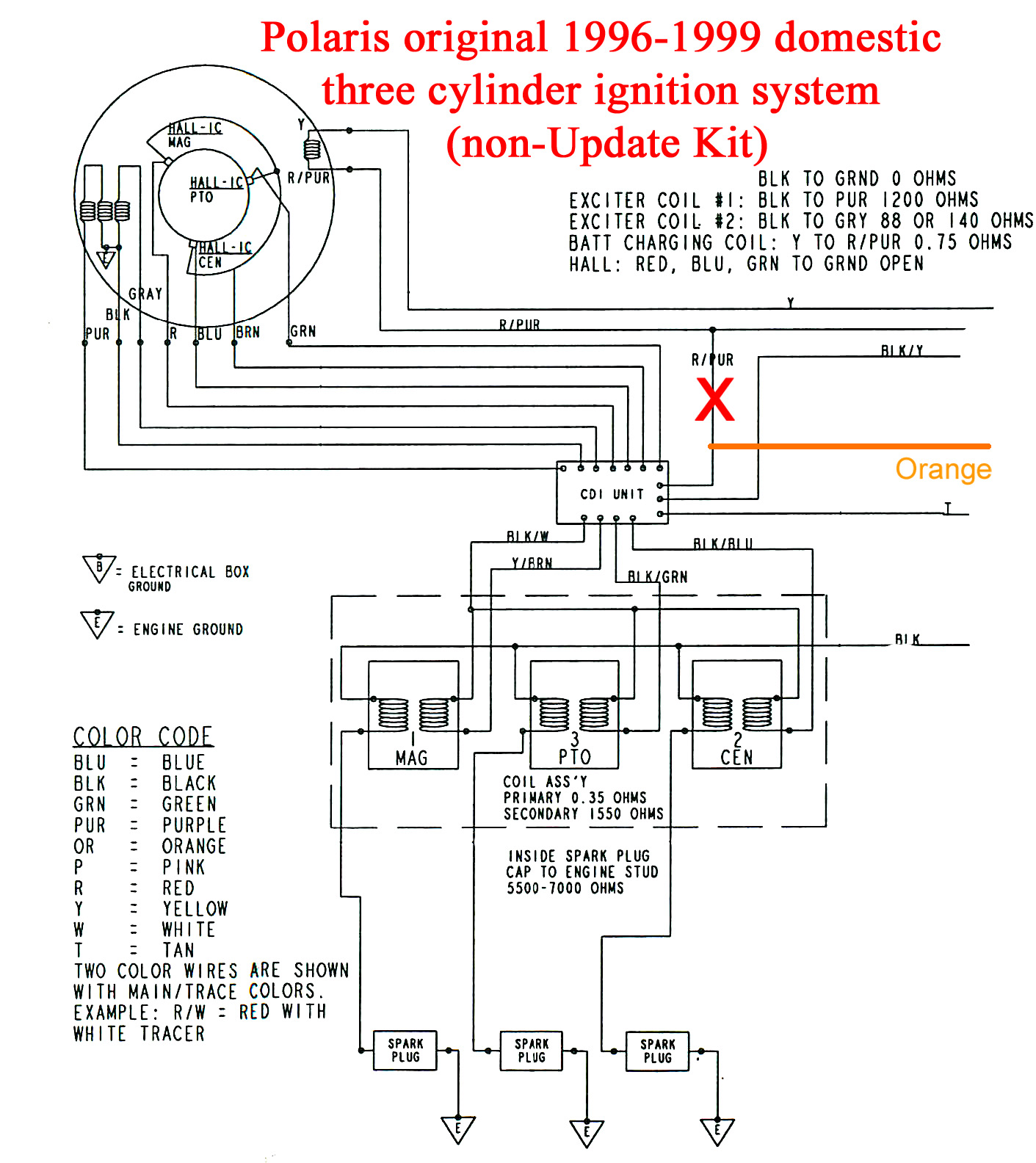 polaris predator 90 wiring schematic wiring diagram 2001 polaris 90 wiring diagram images