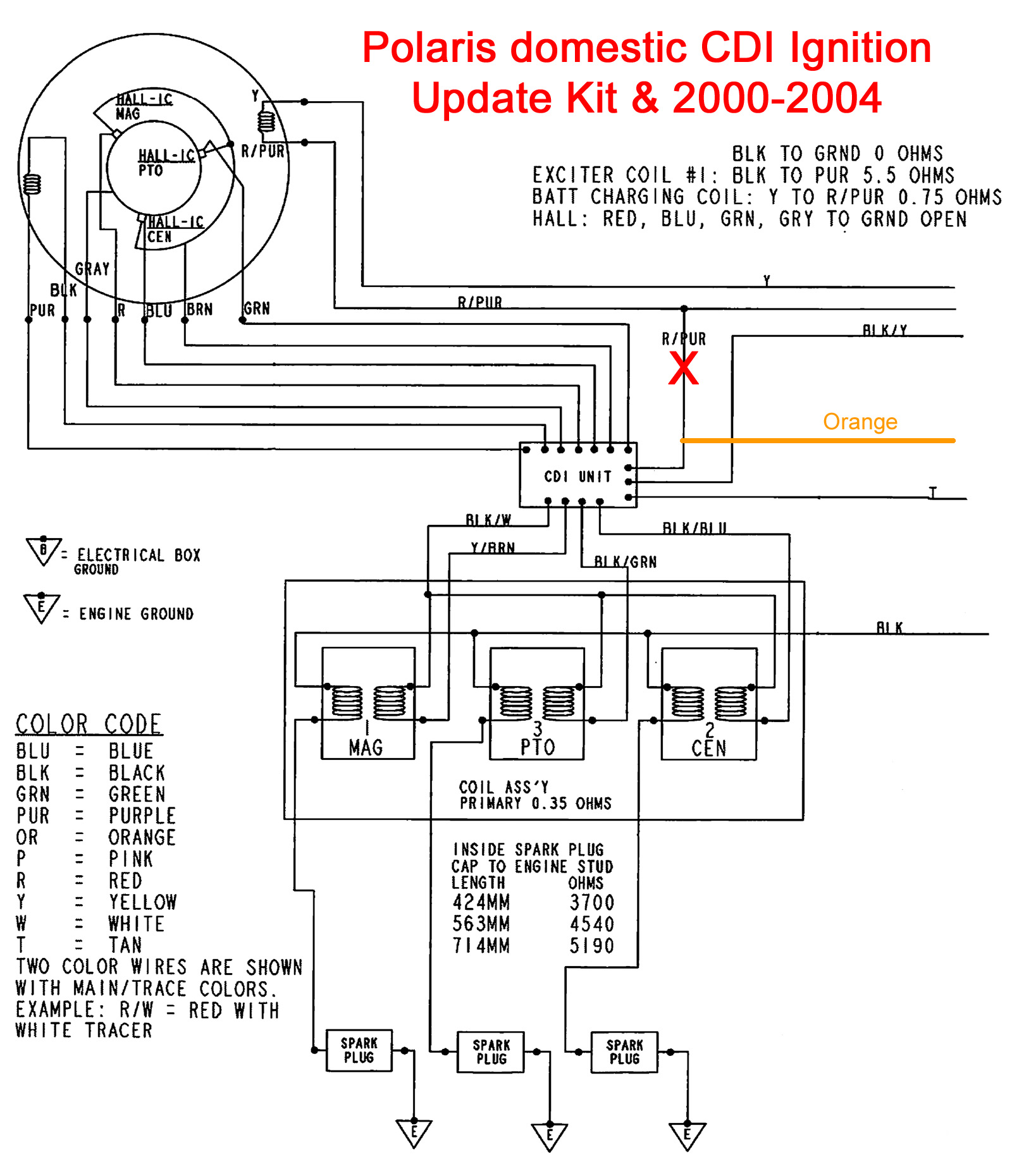 [DIAGRAM_4FR]  How to test CDI, Magneto stator coils & Hall Effect sensors on domestic  engines | 1999 Polaris Indy 700 Wire Diagram |  | Greenhulk
