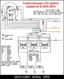 How to test CDI, Magneto stator coils & Hall Effect sensors on ...  Polaris Ultra Snowmobile Wiring Diagrams on polaris voltage regulator problems, polaris pool cleaner parts diagram, polaris hand warmer wiring diagram, polaris ranger 800 wiring diagram, sl3-swm wiring diagrams, polaris 600 wiring diagram, polaris ranger 700 wiring diagram, polaris wire diagrams, kawasaki jet ski wiring diagrams, polaris edge suspension diagram, polaris scrambler 400 wiring diagram, ktm wiring diagrams, atv wiring diagrams, polaris trail boss 250 wiring diagram, ski doo snowmobile wiring diagrams, john deere wiring diagrams, polaris xlt wiring-diagram, goodman manufacturing wiring diagrams, vintage snowmobile wiring diagrams, polaris sportsman 90 wiring diagram,