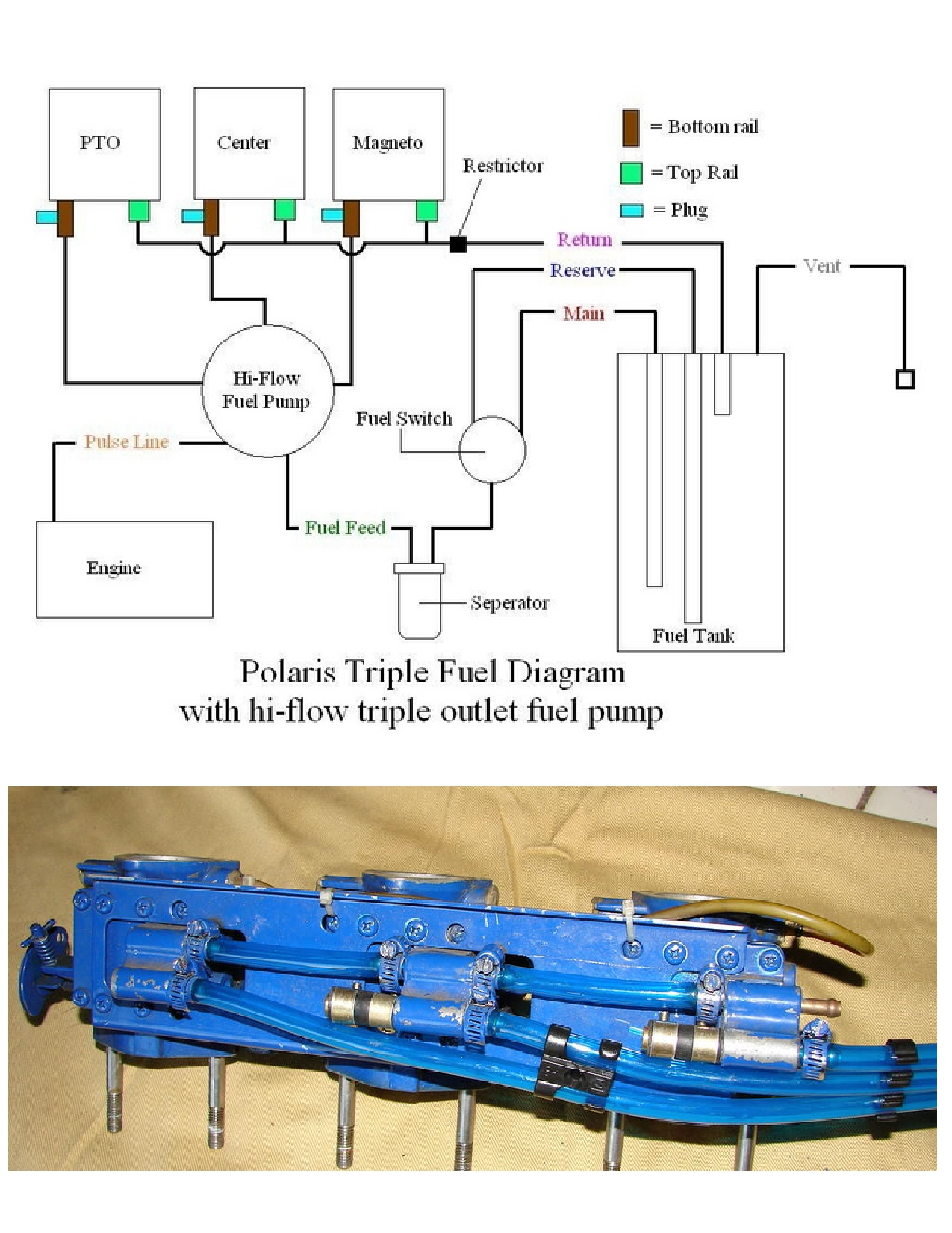 click image for larger version  name: triplefuelpumprouting jpg views: 1229  size: