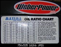 click image for larger version name  oil mixing ratio chart  1 jpg views