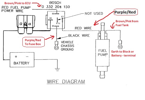WALBRO fuel pump install on 08-11 RXP ??? on 3000gt fuel pump wiring diagram, buick fuel pump wiring diagram, bmw fuel pump wiring diagram, nissan fuel pump wiring diagram, 240sx fuel pump wiring diagram, toyota fuel pump wiring diagram, ford fuel pump wiring diagram, pontiac fuel pump wiring diagram, dodge fuel pump wiring diagram, volvo fuel pump wiring diagram, mustang fuel pump wiring diagram, volkswagen fuel pump wiring diagram, gmc fuel pump wiring diagram,