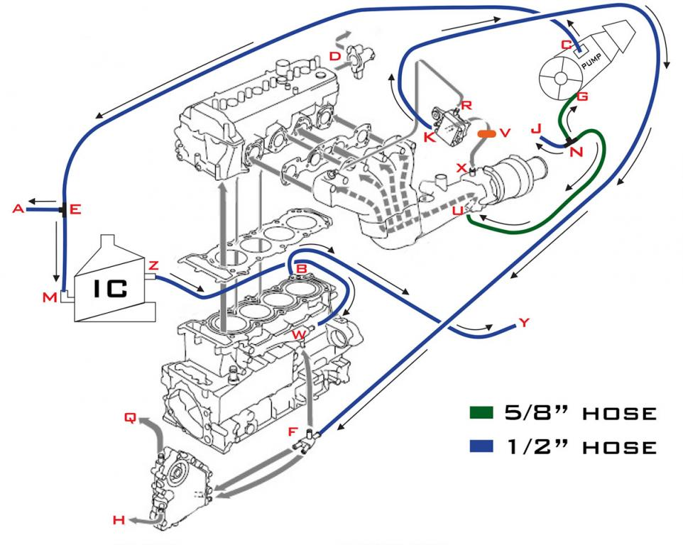 waverunner cooling system diagram  waverunner  get free