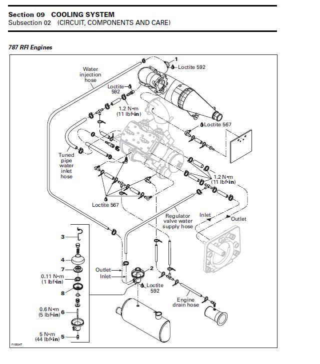 Gas Line Schematic For Stx Kawasaki Jet Ski