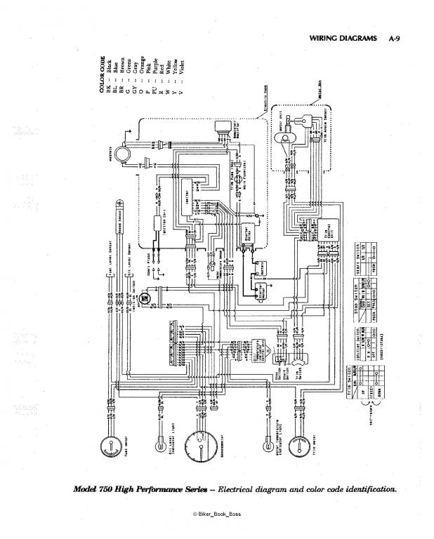 Wiring diagram 96 TP750 STS