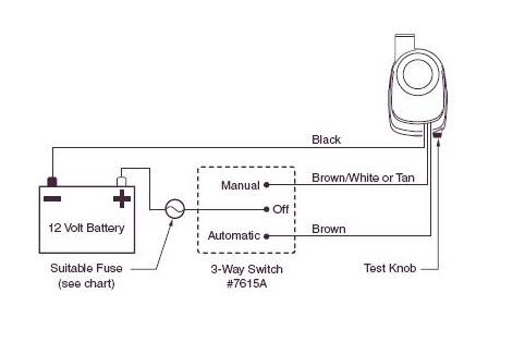 rule a matic plus float switch wiring diagram wiring schematics rule a matic float switch wiring diagram diagrams