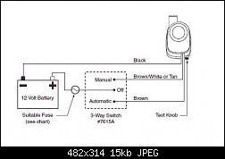Bilge Pump Wiring Diagram With Float Switch from greenhulk.net