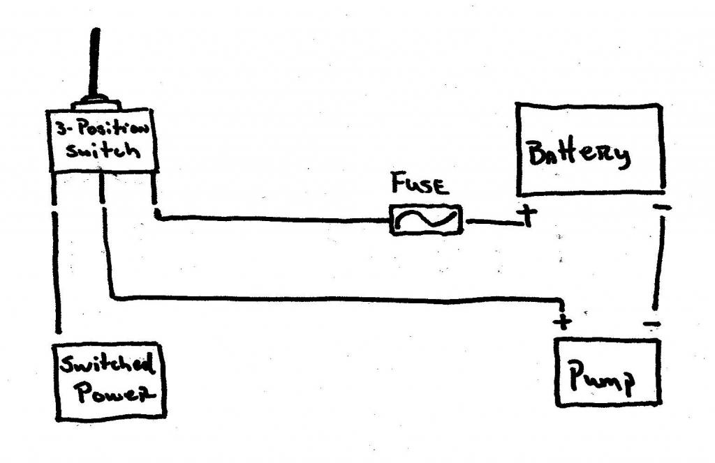 wiring diagram for a bilge pump  u2013 readingrat net