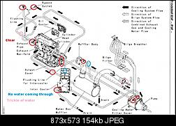 Yanmar Ym12 Ym14 Tractor Illustrated furthermore Warn Winch Wiring Diagram moreover Honda Shadow Vt1100 Wiring Diagram And Electrical System Troubleshooting 85 95 as well 1985 Ford 302 Engine Diagram furthermore 2004 Explorer Wiring Diagram. on polaris wiring diagram