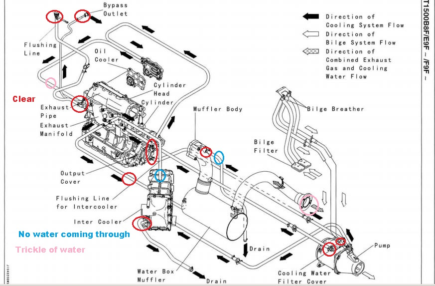 air engine diagram air fan wiring diagram