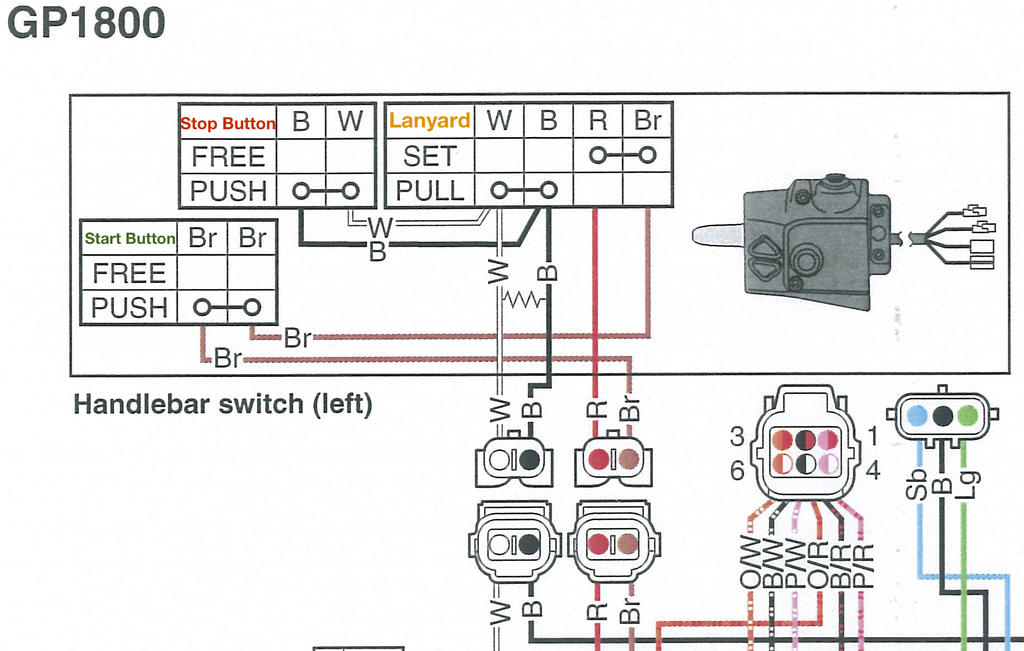 GP1800 Wiring diagram errors, Yamaha Factory service manual - Page on wiring a switch from a switch, electrical switches diagram, three way switches diagram, switch diagram, electrical outlets diagram, three prong power cord diagram,