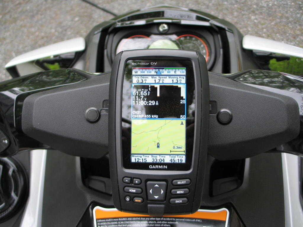 GPS for PWC
