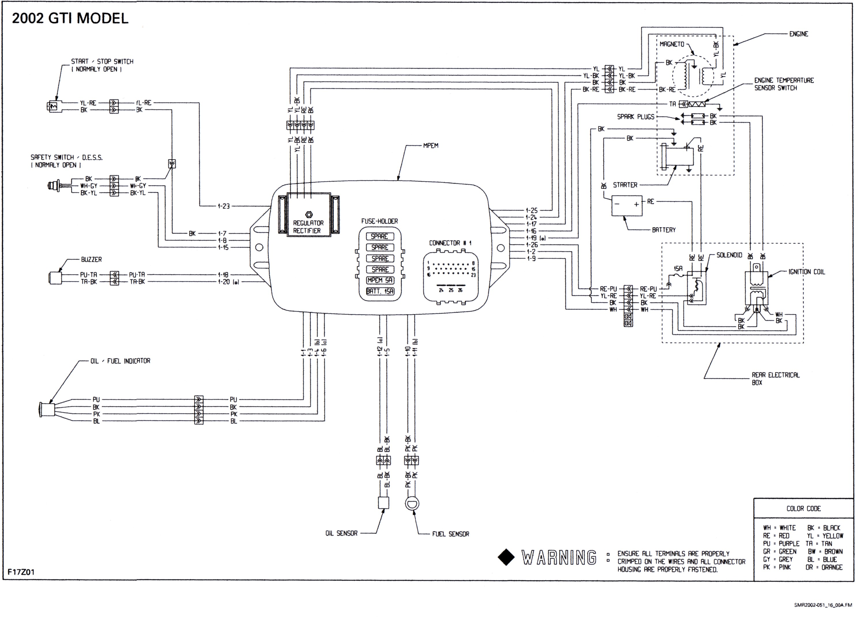 [SCHEMATICS_48YU]  Wiring Diagram 2002 GTI Help? | Wiring Diagram On 1995 Kawasaki Jet Ski |  | Greenhulk