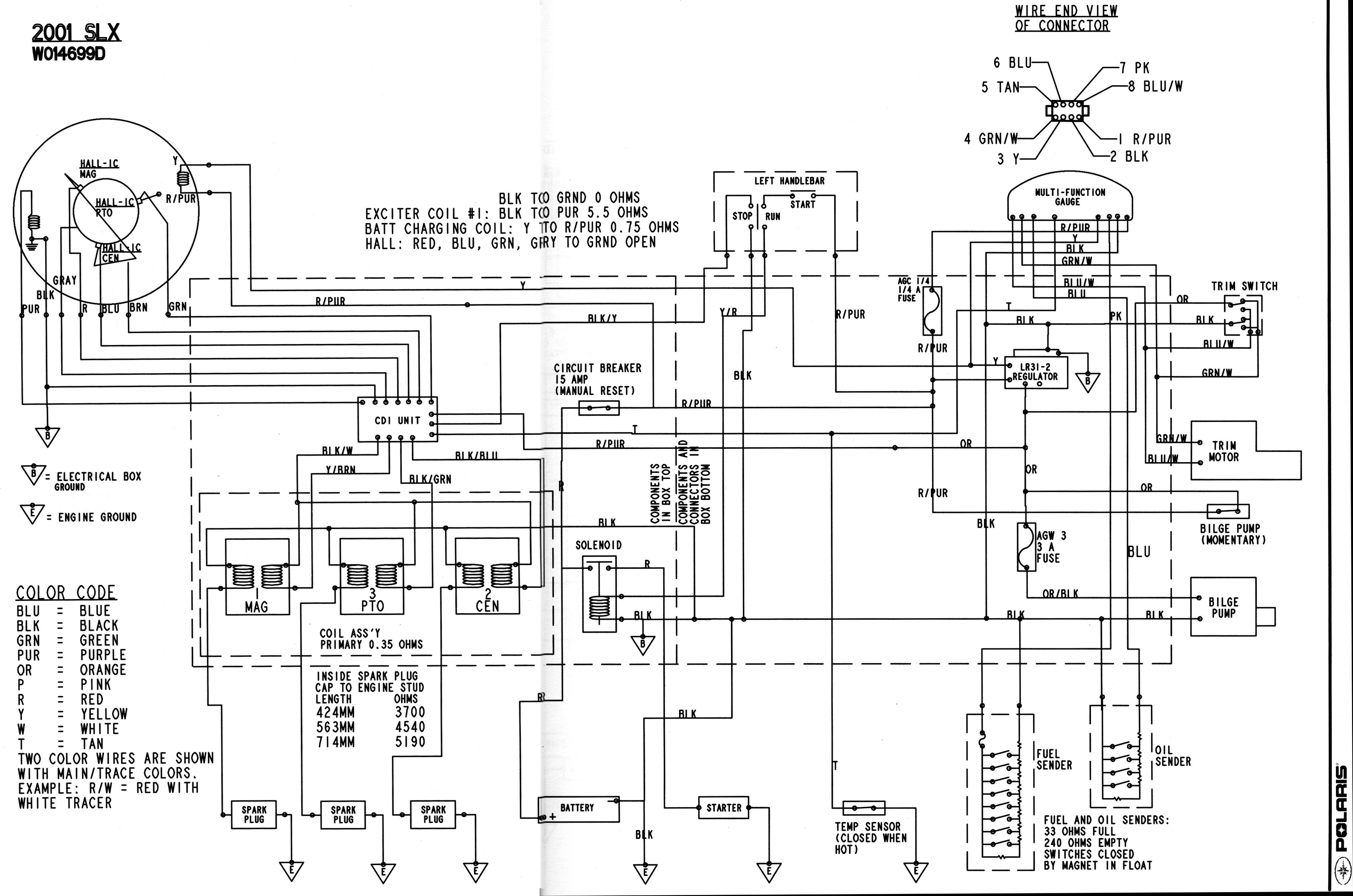 2003 polaris ranger wiring diagram wiring amp engine diagram motorcycle review and galleries