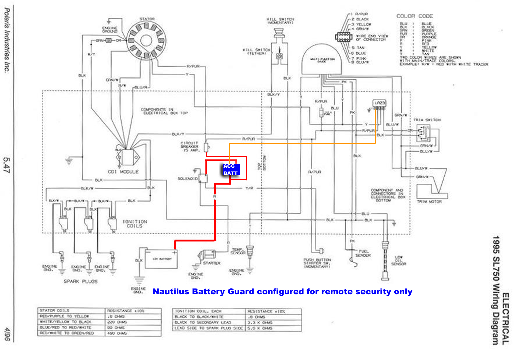 polaris 750 slt wiring diagram polaris sportsman 400