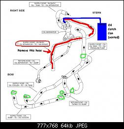 Click image for larger version.  Name:oil-hoses.jpg Views:335 Size:63.9 KB ID:356600