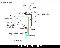 Click image for larger version.  Name:GP1200 dual cooling h2o diagram.jpg Views:179 Size:19.9 KB ID:410996