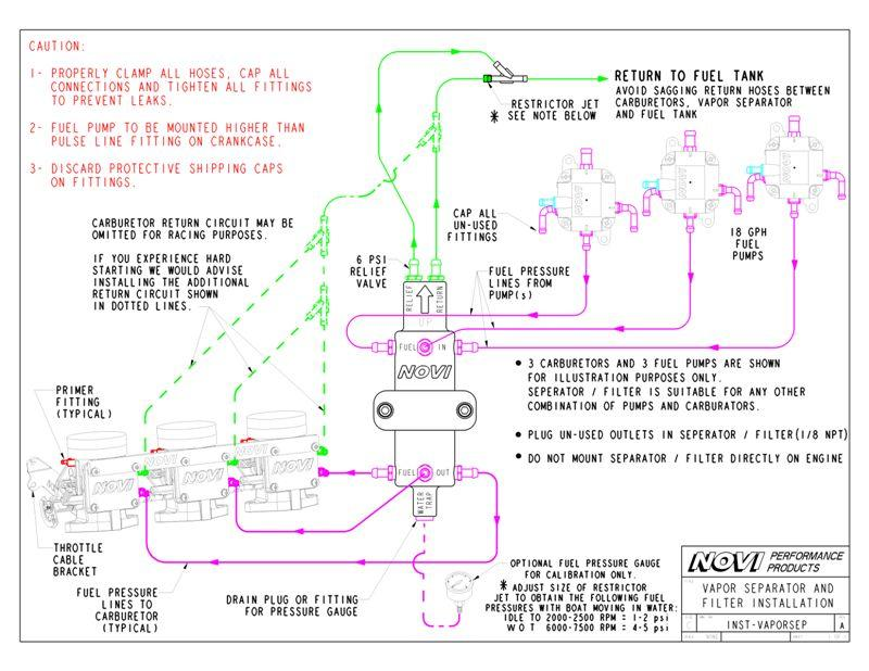 Novi Fuel Separator. Here Is Where Al Posted It. Wiring. Novi Race Engine Diagrams At Scoala.co